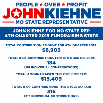 4th Quarter 2019 Fundraising Victory!