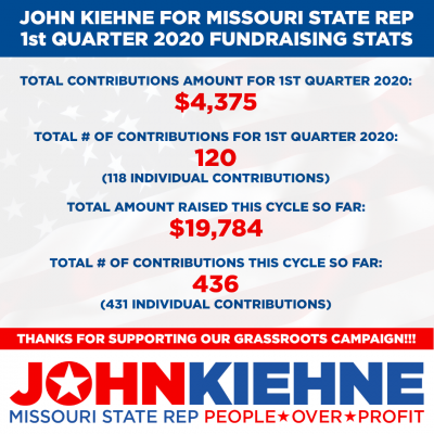 1st Quarter 2020 Fundraising Numbers are Out!